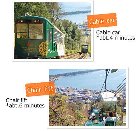 Cable car and Chair lift